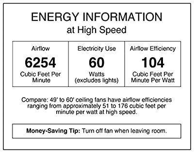 Westinghouse Lighting 7800300 Industrial 56-Inch Three-Blade Indoor Ceiling Fan, Brushed Nickel Finish with Black Steel Blades