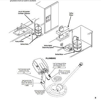 Flojet Bw4000 000a 110v Bottled Water Dispensing System