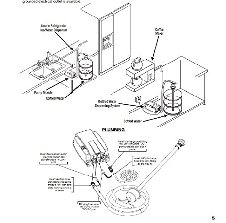 wall oven wiring dishwasher wiring wiring diagram