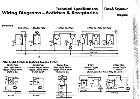Double Toggle Switch Wiring Diagram Leviton 3 Way Electrical