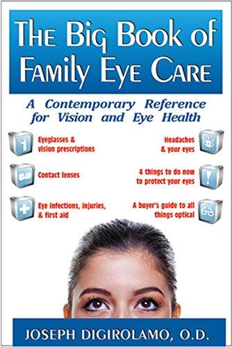 Contemporary Eye Care