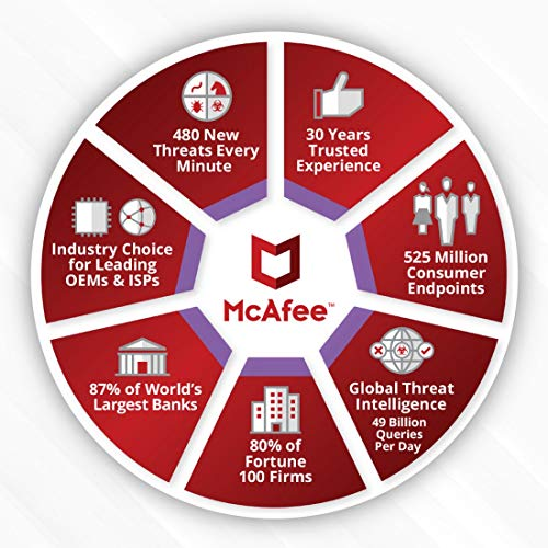 McAfee Anti-Virus - 1 PC, 1 Year (Email Delivery in 2 hours- No CD) 6