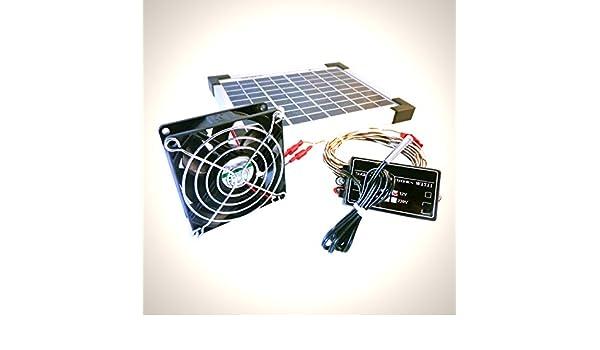 De efecto invernadero de ventilador incluye termostato solar ...