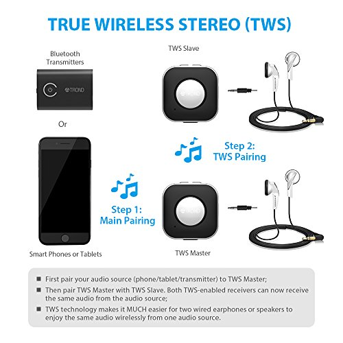TROND 3.5mm Bluetooth V4.2 Audio Receiver Adapter With Mic &