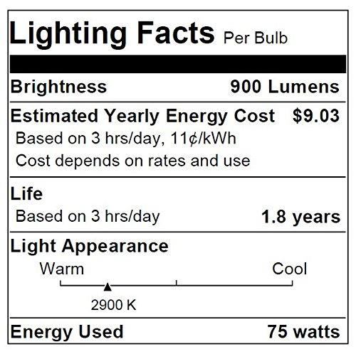 (15 Pack) Sylvania 59034 - 75PAR16/CAP/NFL30 - 75 Watt PAR16 Narrow Flood Light Bulb, 30 Degree Beam