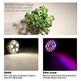 SANSI 24W LED Plant Light Bulb Full Spectrum LED