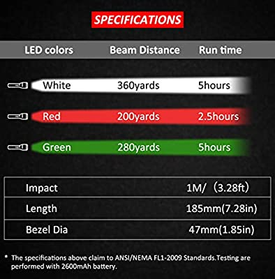 "LUMENSHOOTER Cree Green Red White Hunting Light Kit with 1"" 30mm Scope Mount,Remote Pressure Switch,2600mAh Batteries,Home&Car Charger kit,Predator Hunting Flashlight for Coyote Hog Varmint"