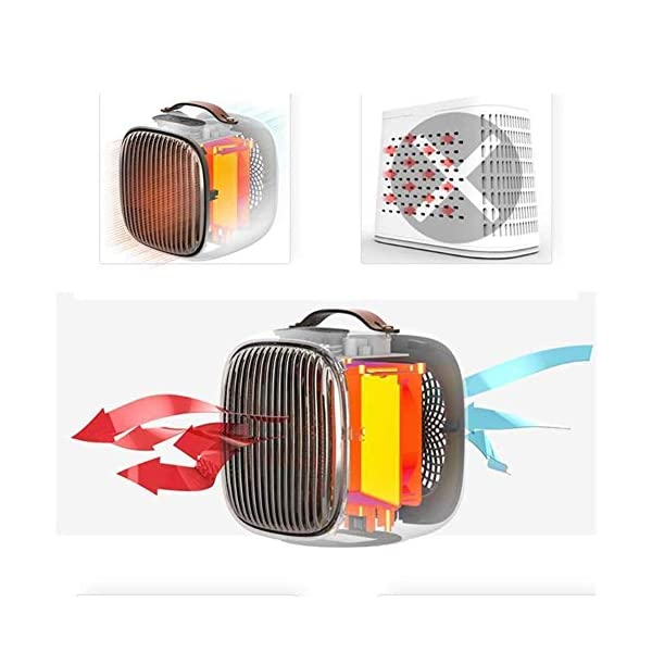 LIIYANN Fan Heater, Mini Ceramic Fan Heater Portable Electric Heater with 3 Heating Modes, Thermostat, Tilt And Overheat…
