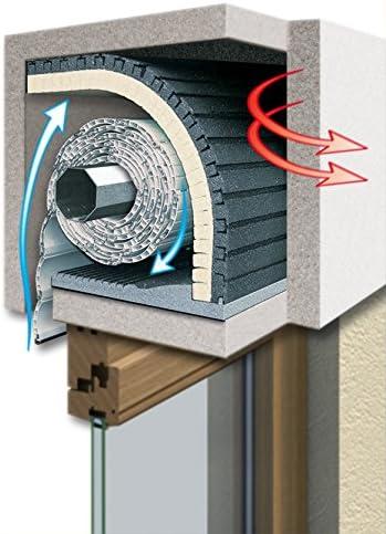 Schellenberg 66251 Pack de 2 aislamientos para cajón de persiana (100 x 50 cm, grosor del material 25 mm): Amazon.es: Bricolaje y herramientas