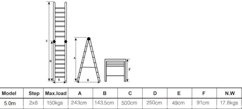 WORHAN/® Echelle 3.2m T/élescopique Aluminium Anodis/é Modulable Pliable Polyvalente Escabeau Solide AVEC DES ANNEAUX EN ALUMINIUM AK3.2
