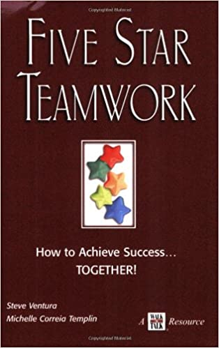 Characteristics of Good Work Team Members | Psychology Today