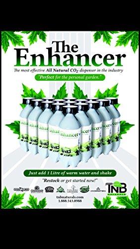 TNB Naturals 703367 CO2 Enhancer