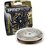 Spiderwire Braided Stealth Superline 4 Packs (125-Yard/8-Pound (4 Pack), Camo) Review