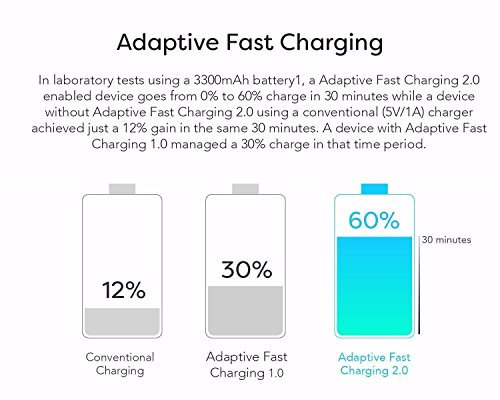 Samsung Galaxy S8 Plus Adaptive Fast Charger Type-C 2.0 Cable Kit by Boxgear {Wall Charger + Car Charger + 2 Type-C Cables} Fast Charging by Boxgear (Image #4)
