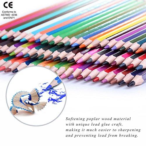 SUDEE STILE Color Pencils Set (120 Colors) - Import It All