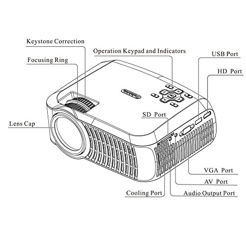 projector warranty include xinda 2200 led luminous import it all Home Theater Speaker Setup Diagram projector warranty include xinda 2200 led luminous efficiency hd projector home cinema theater