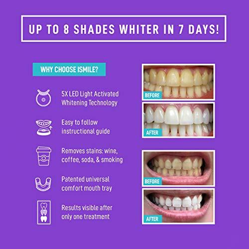 Amazon Com Ismile Teeth Whitening Kit Led Light 35 Carbamide