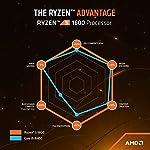 AMD-Ryzen-5-1600-Desktop-CPU-AM4-Hex-Core-32-GHz-19MB-65W