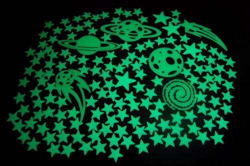 glow llc - 3