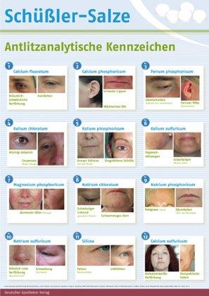 Poster Anlitzanalyse