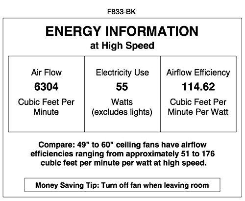 Minka Aire F833-BK, Kewl, 52' Ceiling Fan, Black