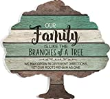 This shape sign emulates a rustic look and is artfully distressed with sooth lines and edges. Comes ready to hang with keyhole wall application.