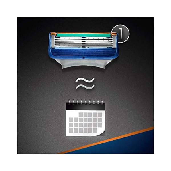 Gillette Fusion 5 Lamette di Ricambio per Rasoio, Confezione da 11 Testine + Manico Gratis 3 spesavip