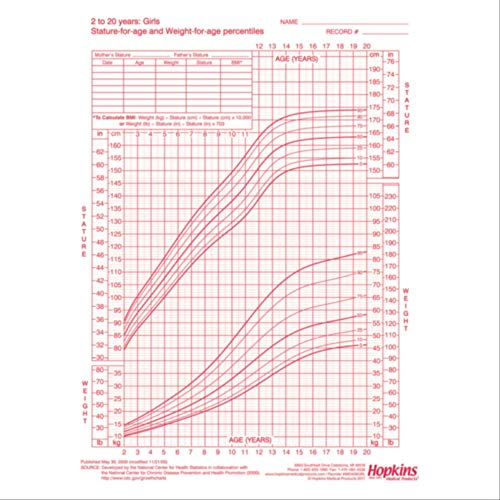 (Hopkins Growth Chart Girl 2-20 Year 100/PK)