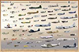 American Aviation - Early Years (1903-1945) Poster Poster Print, 36x24