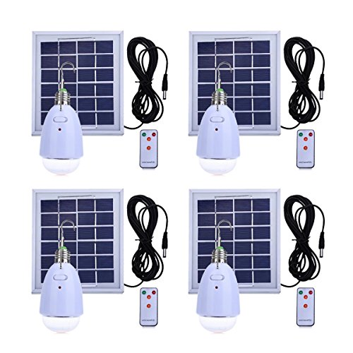 Survival Solar Panel - 8