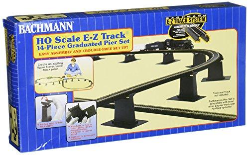 Review Bachmann Trains 14 PC.