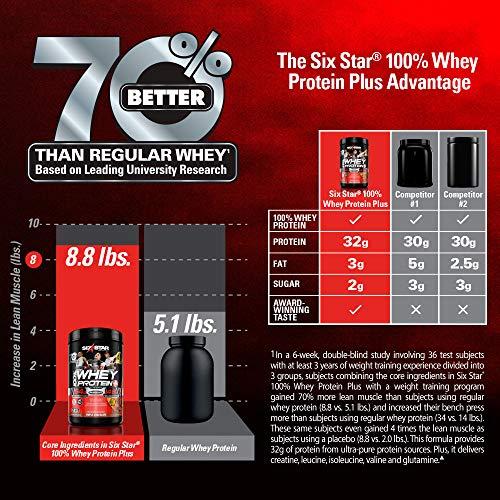 Six Star Elite Series 100% Whey Protein Powder Plus Muscle Builder, 32g Ultra-Pure Whey Protein Powder, Triple Chocolate, 5 Pound