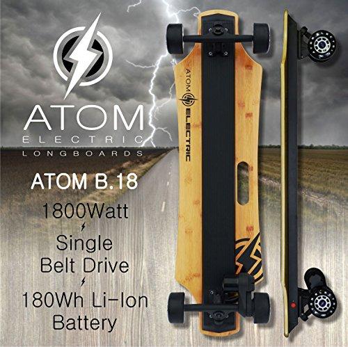 Atom coupon code