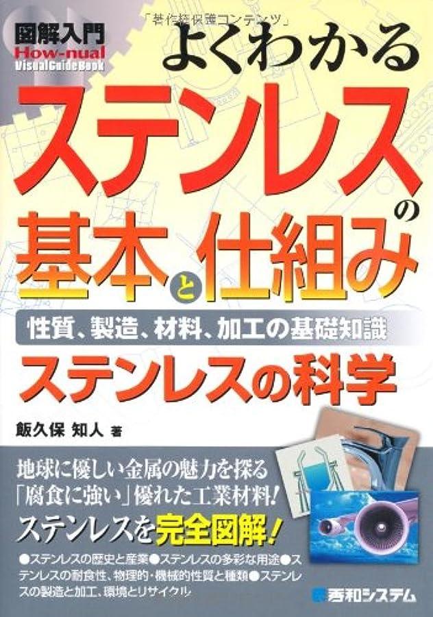 ハウジングみなさん単にときめく鉱物図鑑 (Book for discovery)