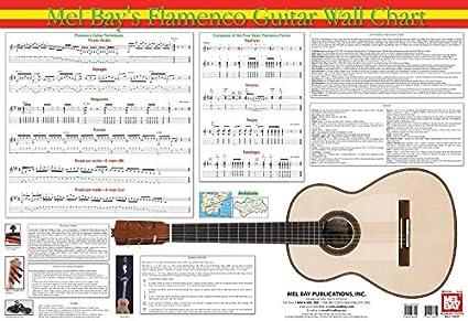 Flamenco Guitar Wall Chart. Para Guitarra: Juan Serrano: Amazon.es ...
