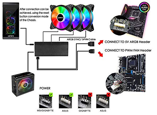 upHere 5V 6-Pack 120mm Silent Intelligent Control 5V Addressable RGB Fan Motherboard Sync, Adjustable Colorful Fans with Controller T3SYC3-6 by upHere (Image #3)