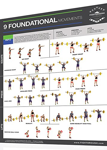 FightThrough Fitness Laminated Workout Poster