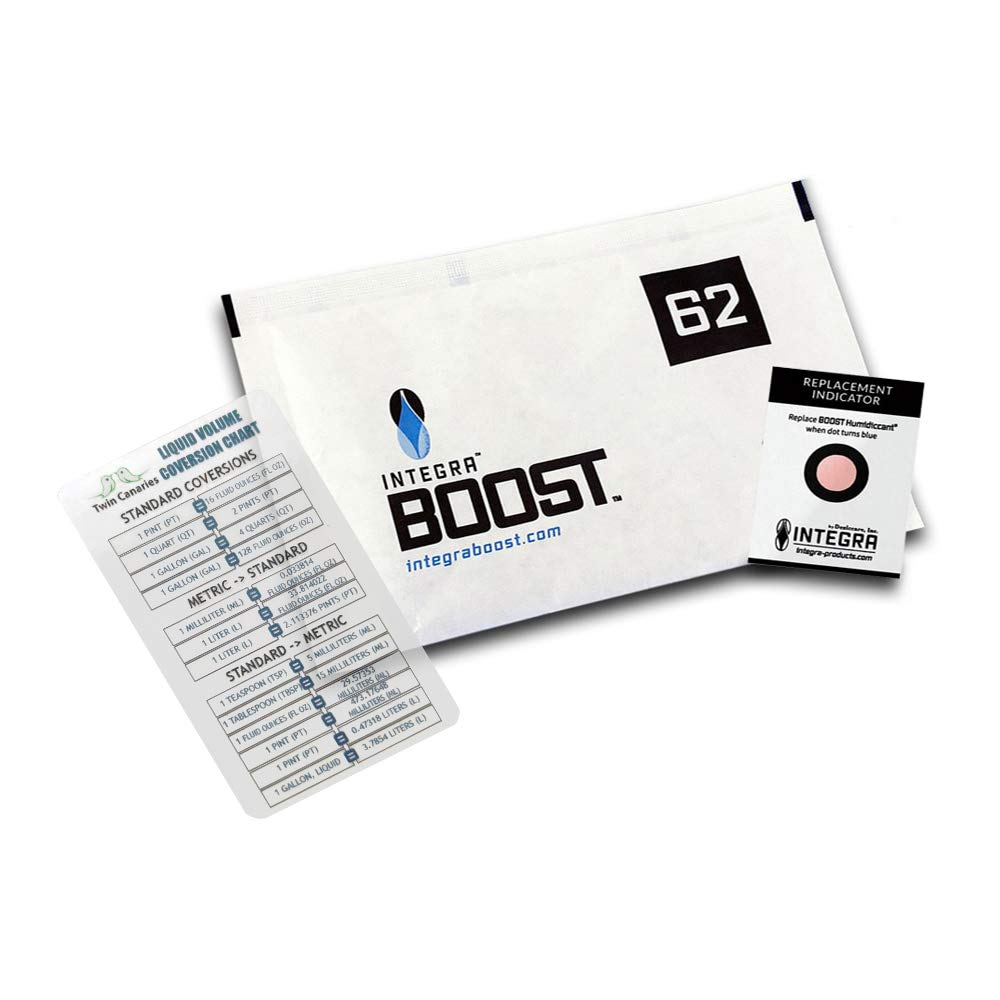 Integra Boost RH 62% 2 Way Humidity Control (67 Gram - 100 Large Packets) + Twin Canaries Chart