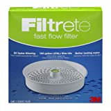 3M Filtrete Fast Flow Replacement Filters For Pitcher 100