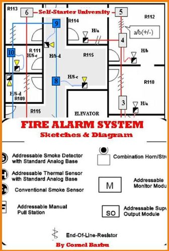 Fire alarm system diagrams self starter university book 1 fire alarm system diagrams self starter university book 1 by barbu sciox Gallery