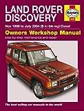 Haynes M4606 Manual