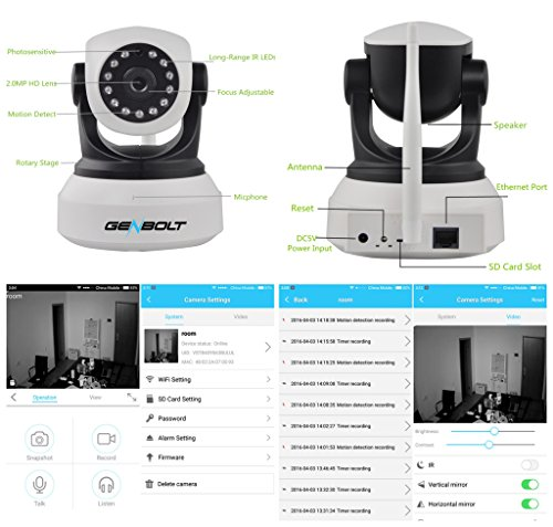Home Security Systems Online Shopping
