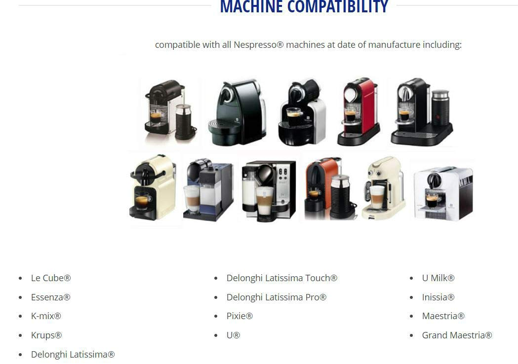 5 Cleaning Capsules TronicXL Espresso Nespresso Capsules to Fill Yourself for Nespresso