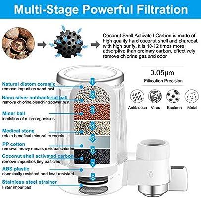 Lelekey llave de filtro de agua, avanzado sistema de filtración de ...