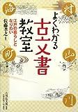 よくわかる古文書教室―江戸の暮らしとなりわい