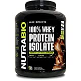 NutraBio Whey Protein Isolate (Chocolate, 5 Pounds)