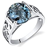 London Blue Topaz Solitaire Ring Sterling Silver Oval Cut 2.75 Carats Sizes 5 to 9