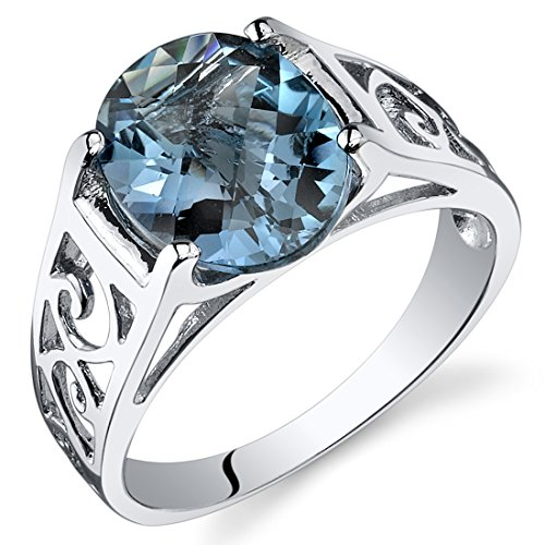 litaire Ring Sterling Silver Oval Cut 2.75 Carats Size 7 (London Blue Topaz Solitaire Ring)