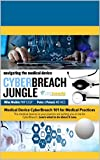 Navigating the Medical Device Cyberbreach Jungle