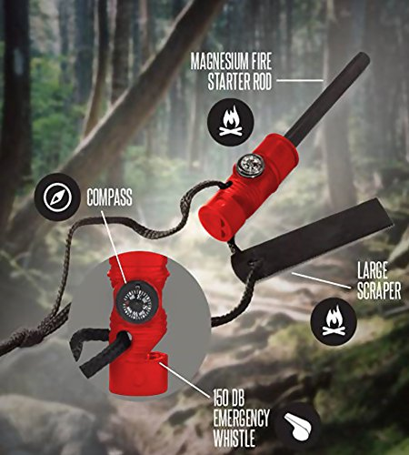 SOS Gear Pocket Chainsaw and Fire Starter Survival Kit with Hand Saw in Embroidered Pouch, Firestarter with Built in Compass & Whistle for Camping & Backpacking Black Straps 24 or 36 inch Chain